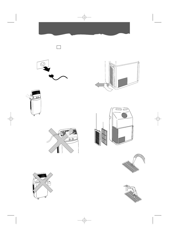Delonghi Pinguino Pac 25 Manual