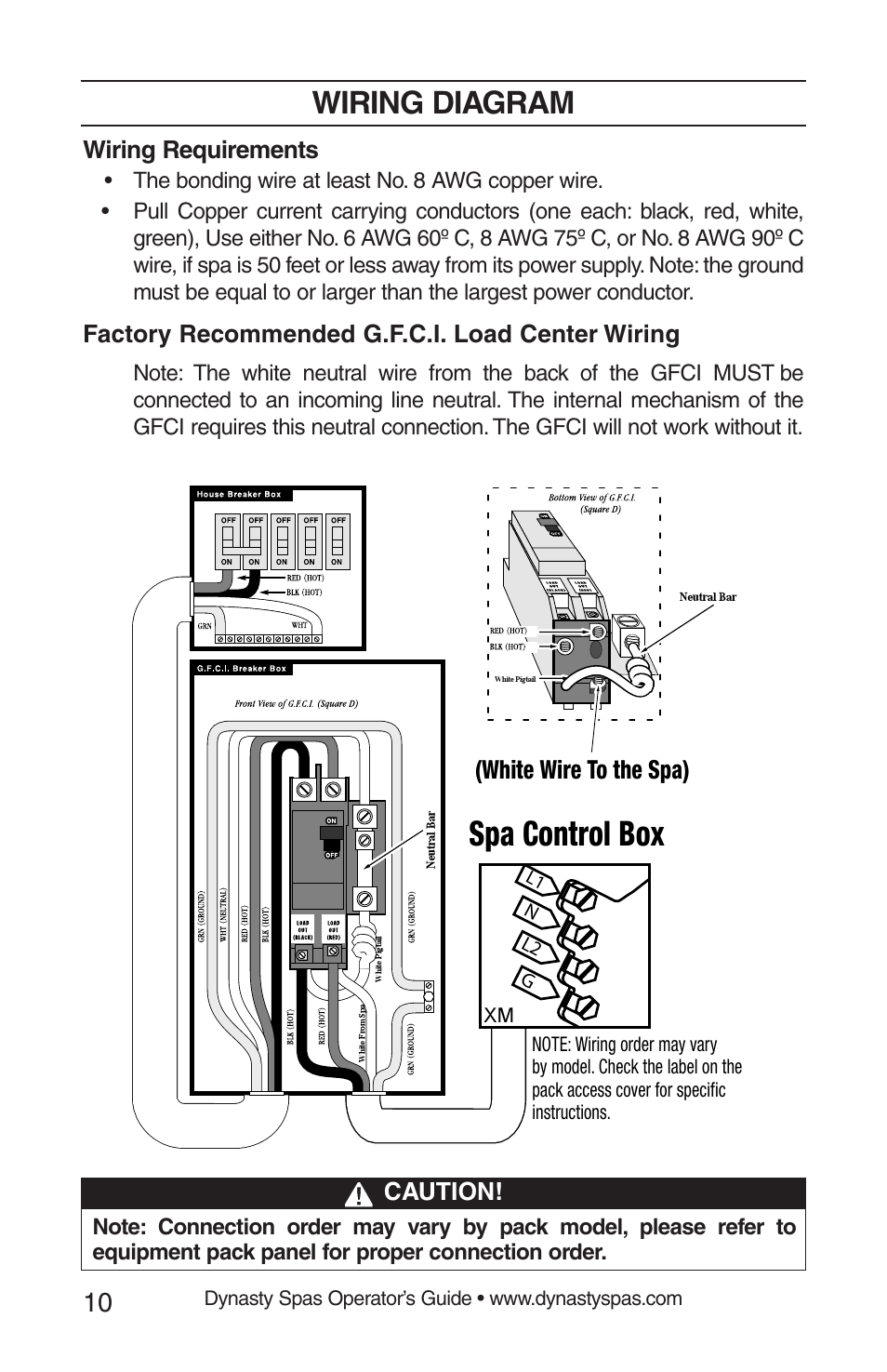 wiring diagram 7hite factory recommended g f c i load center rh manualsdir com Cal Spa Wiring Diagram Pool Wiring