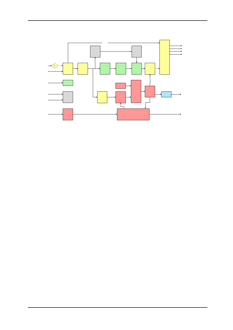 1 product description, 1 the core functionality, 2 secondary functionality  | Nevion UDC-3G-XMUX4+ User Manual | Page 5 / 59