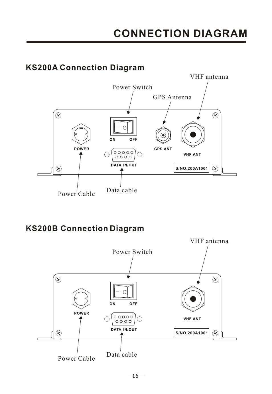 Ò³ãæ 20, connection diagram, ks200a connection diagram   onwa marine  electronics ks-200a user manual   page 20 / 22