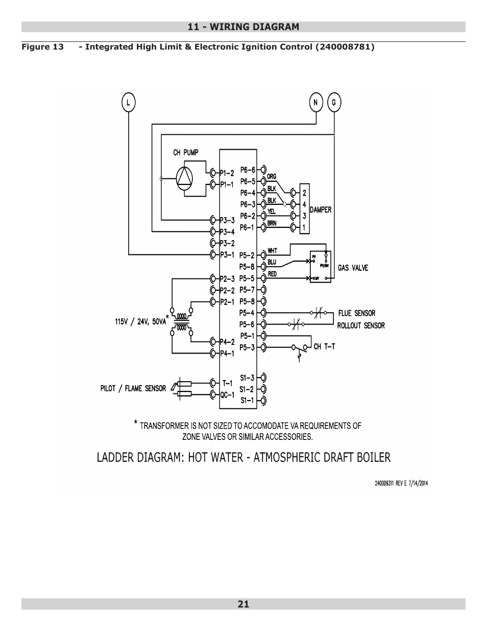 Pennco 15b045fe user manual page 21 32 also for 15b070fe pennco 15b045fe user manual page 21 32 also for 15b070fe 15b096fe 15b120fe 15b145fe 15b170fe 15b195fe 15b245fe 15b295fe swarovskicordoba Image collections