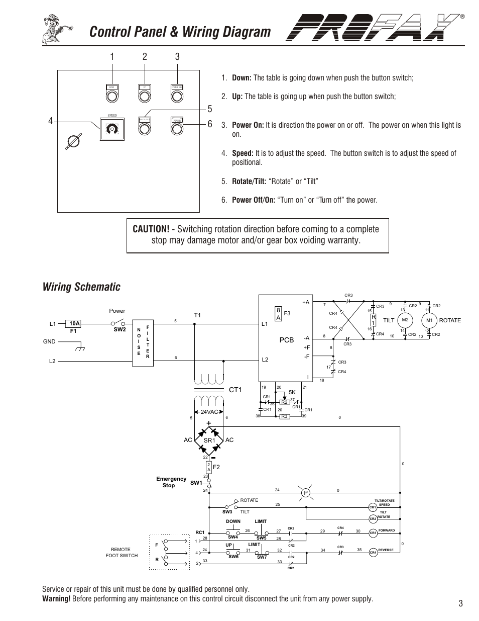 Patch Panel Wiring Question Manual Guide