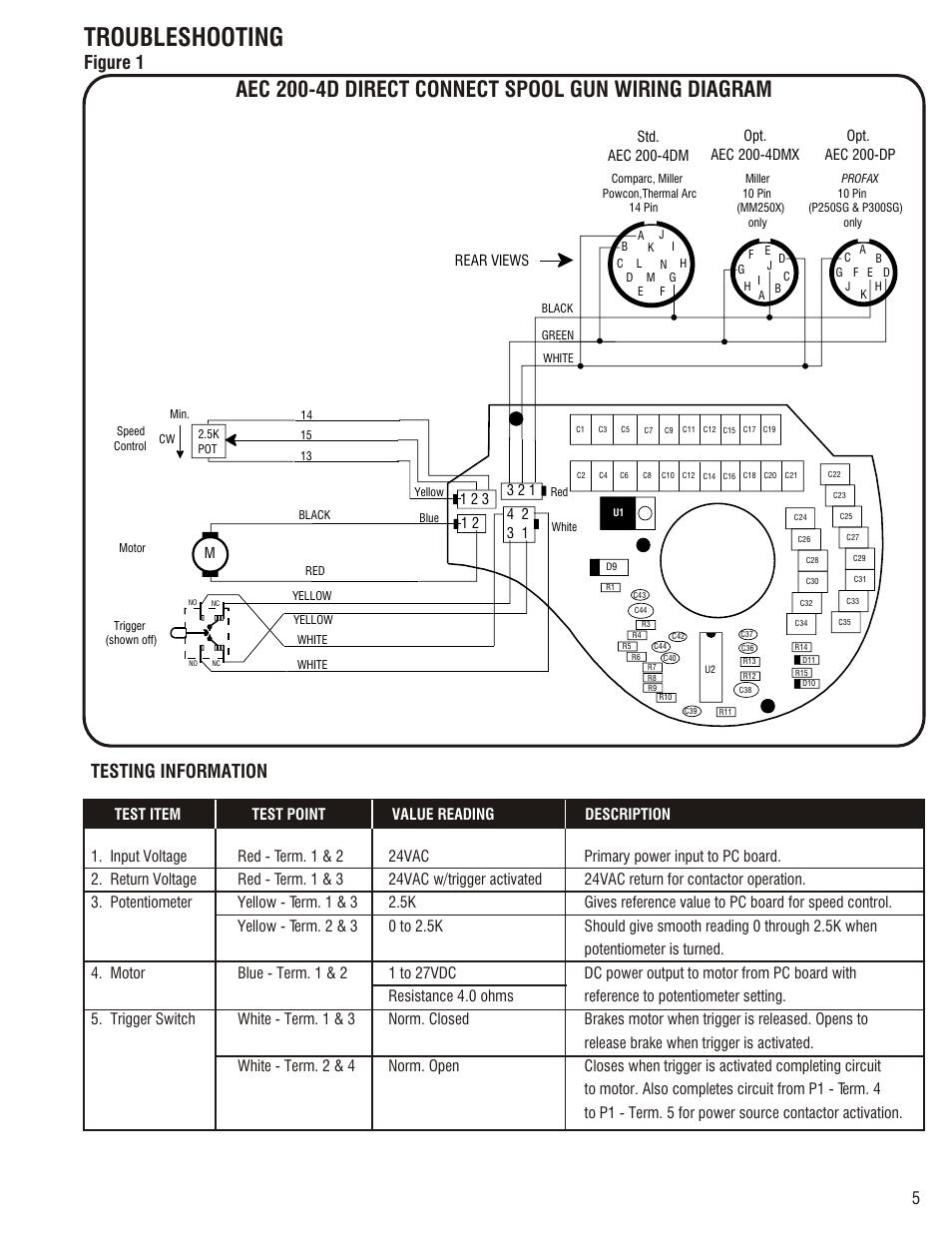 john deere 200 wiring diagram troubleshooting  aec 200 4d direct connect spool gun wiring  aec 200 4d direct connect spool gun