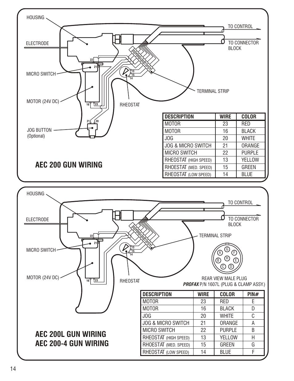 Aec 200p Gun Wiring Profax 200 User Manual Page 16 28 Micro Switch Diagram