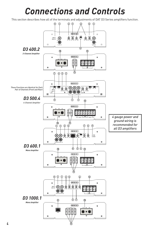 Mono 2 Channel Amp Wiring Diagram