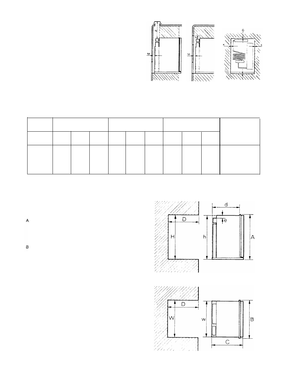 Clearances, Examples | Dometic RM660 User Manual | Page 8 / 12