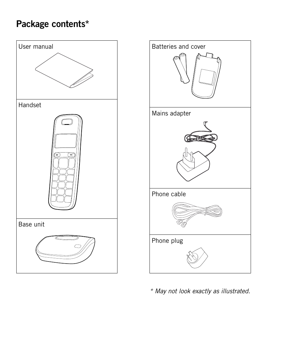 Package contents | widex phone-dex user manual | page 2 / 16.