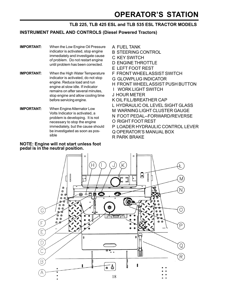 Operator\'s station | Allmand Brothers TLB 535 User Manual | Page 18 / 51
