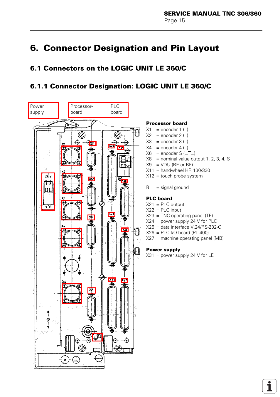 Connector Designation And Pin Layout  Connectors On The