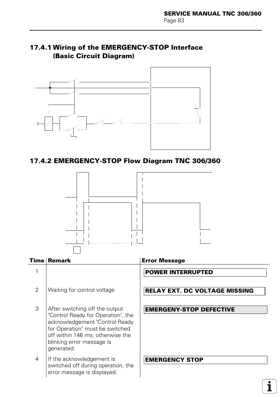 Tnc Switch Wiring Diagram Free Download Ug412rmw250p Emergency Stop Relay Ext Dc Voltage Missing Heidenhain 306