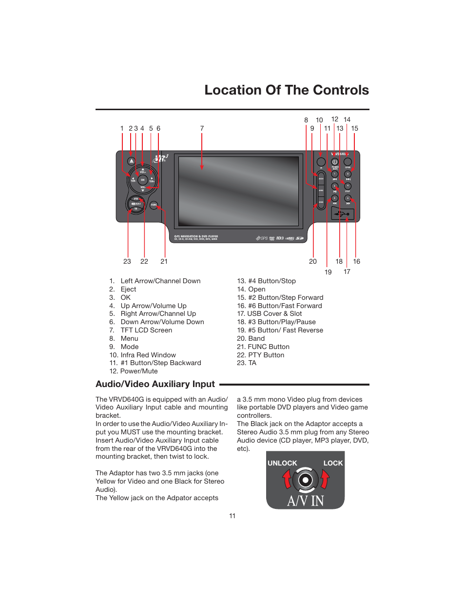 Location of the controls, Audio/video auxiliary input | Elite