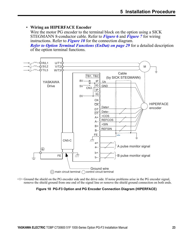 Yaskawa Encoder Wiring Car Diagrams Explained Diagram 5 Installation Procedure Option Pg F3 Motor Rh Manualsdir Com Incremental Bei