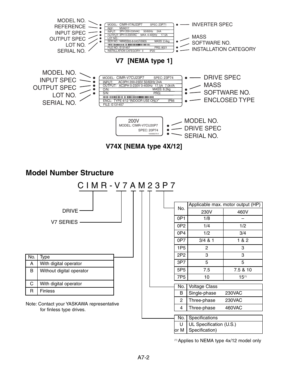 yaskawa v7 wiring diagram wiring diagram libraries yaskawa v7 wiring diagram wiring diagrams onemodel number structure model no drive spec serial no