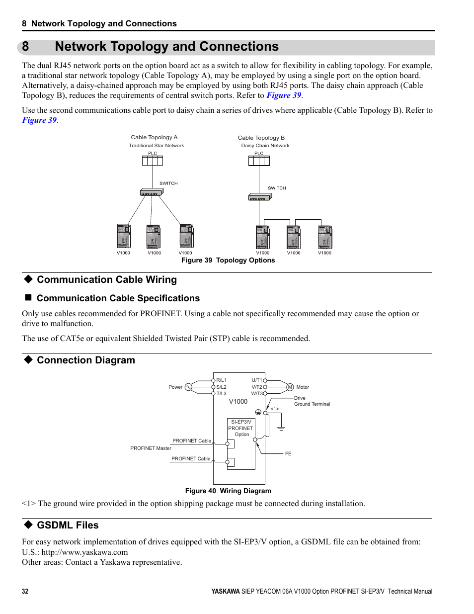 8 Network Topology And Connections Communication Cable Wiring Twisted Pair Schematic Connection Diagram Yaskawa V1000 Series Option Si Ep3 V Profinet User Manual Page 32