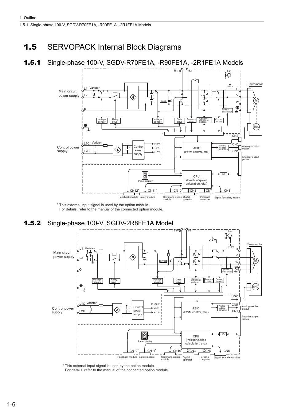 5 Servopack Internal Block Diagrams  2 Single
