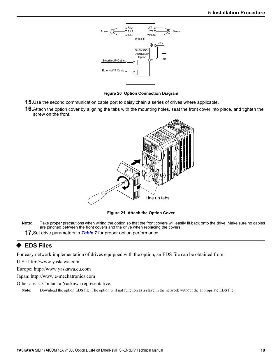 Eds files, 5 installation procedure   Yaskawa V1000 Option Dual Port EtherNet/IP SI-EN3D/V Technical Manual User Manual   Page 19 / 68