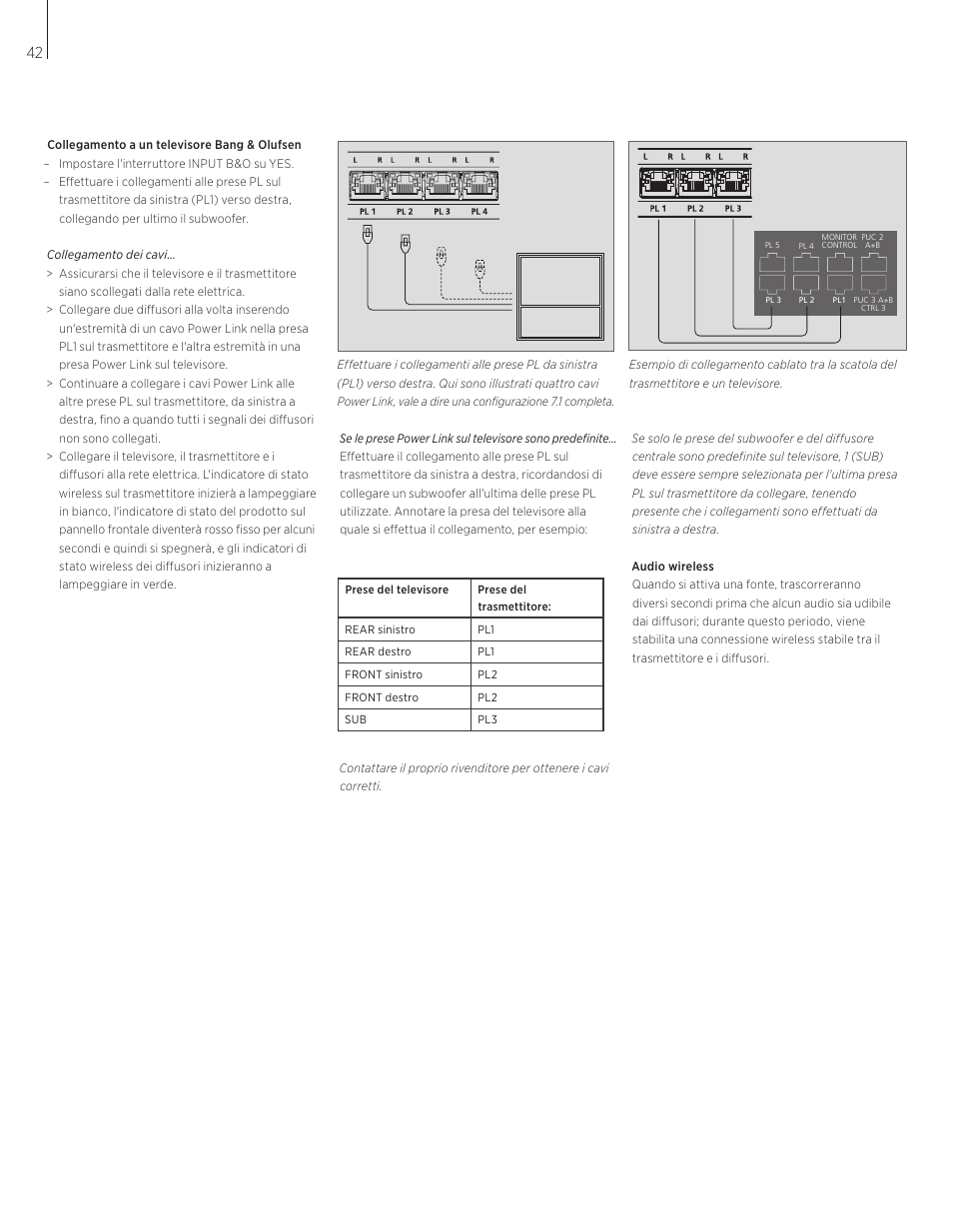 bang olufsen beolab transmitter 1 user guide user manual page 42 rh manualsdir com edi user guide User Guide Icon