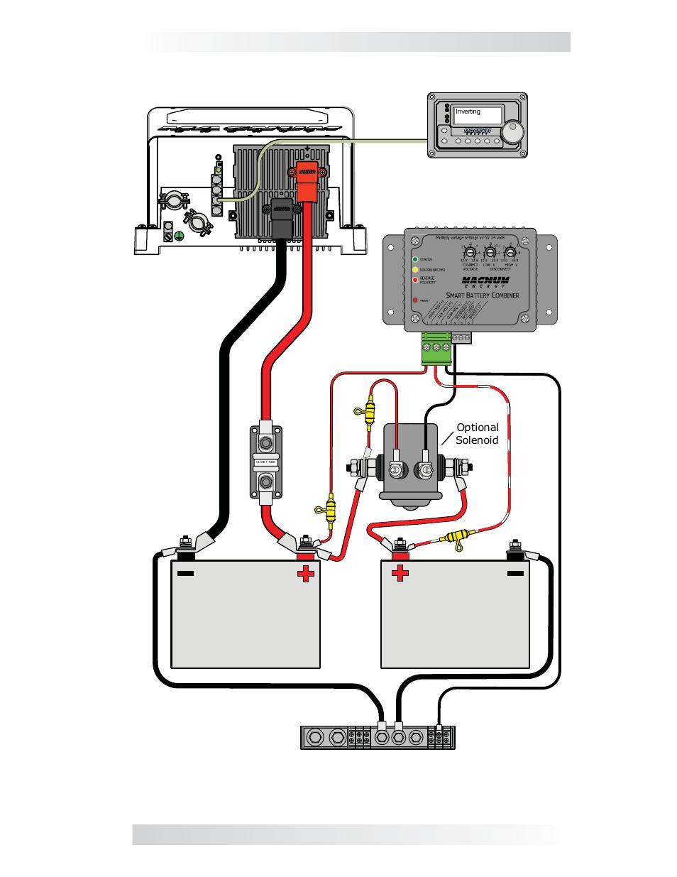 Installation, Figure 2-6, solenoid drive, O n /o f f   Magnum Energy on pump float diagram, 24 volts inverter diagram, rv charger wire diagram, sine wave ups circuit diagram, 2000w inverter wiring diagram, boat inverter wiring diagram, inverter remote control wiring diagram, solar power schematic diagram, 3000w inverter wiring diagram, how aquaponics works diagram, inverter charger installation, power inverter diagram, inverter charger capacitor, inverter charger generator, solar inverter wiring diagram, inverter system diagram, inverter circuit diagram, grid tie inverter wiring diagram, rv inverter wiring diagram, battery and inverter wiring diagram,