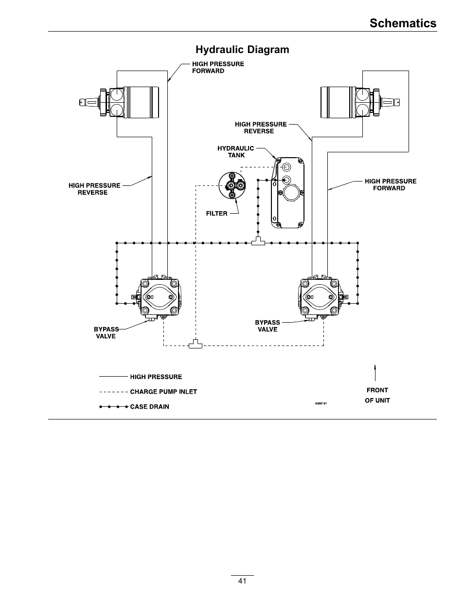 Schematics      Exmark Turf    Tracer    HP 4500358 User    Manual      Page 41  48
