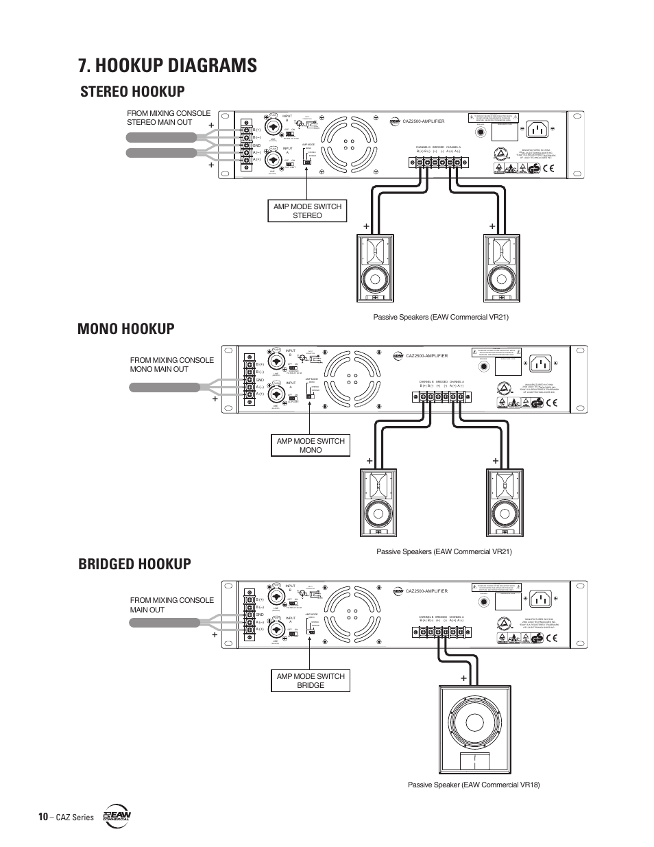 Hookup Diagrams Stereo Mono Bridged Balanced Hook Up Diagram Caz Series