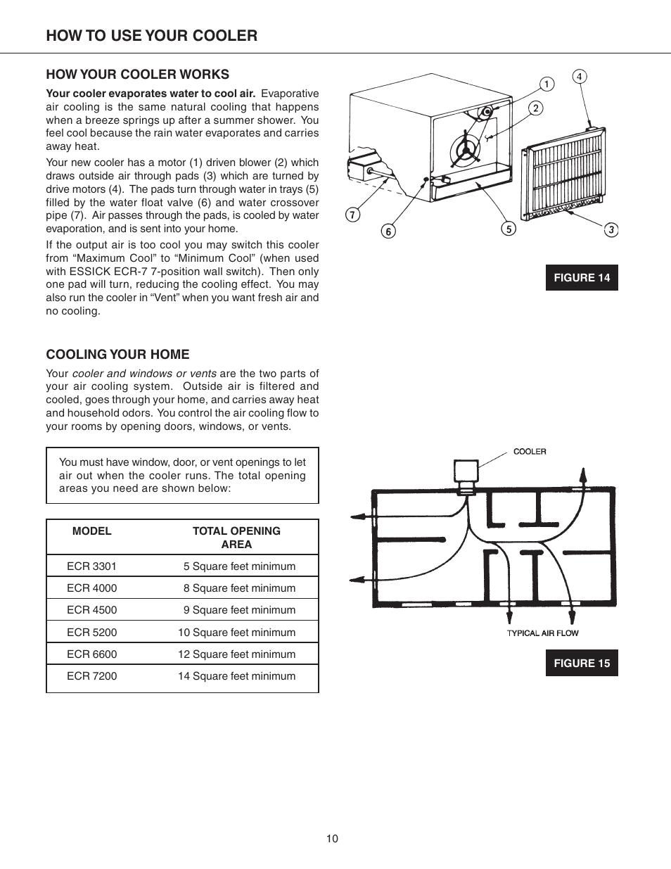 bonaire summer breeze evaporative cooler manual