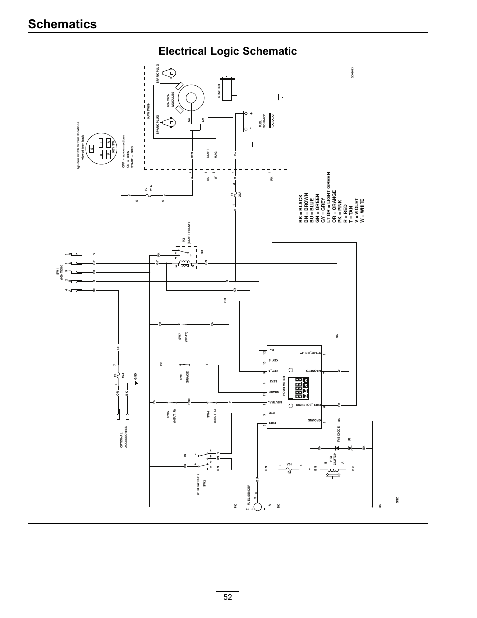 Schematics Electrical Logic Schematic Exmark Lazer Z Advantage Series Models 0 User Manual Page 52 60 Original Mode