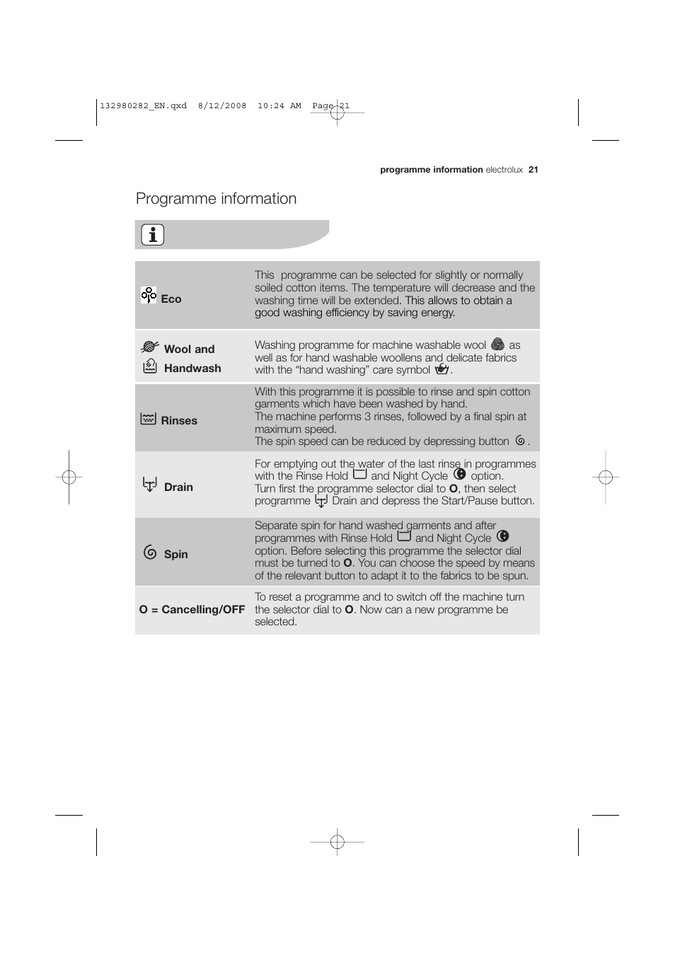 Programme information | Electrolux EWF 12040 W User Manual | Page 21