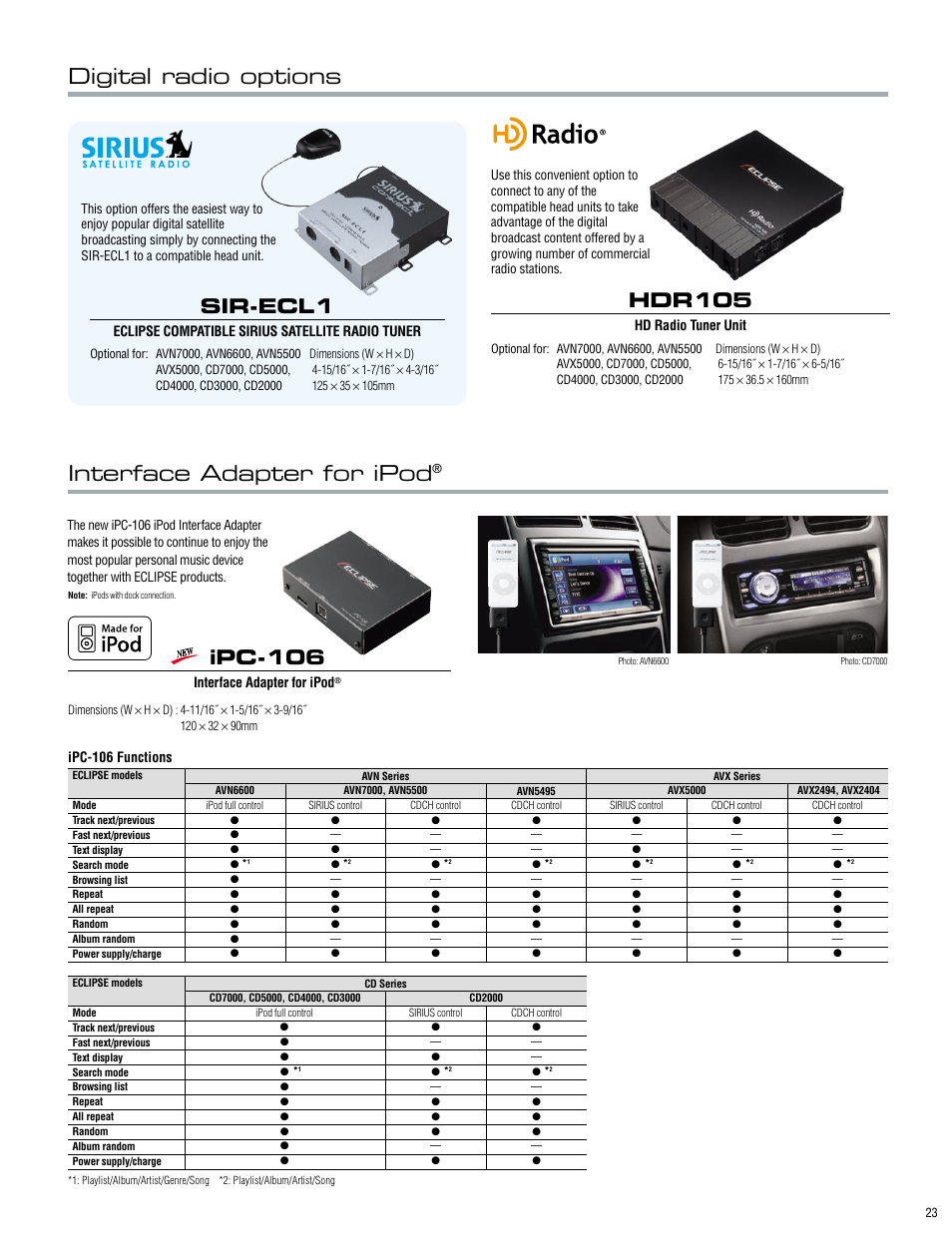 digital radio options interface adapter for ipod sir ecl1 rh manualsdir com Eclipse Navigation AVN 5500 Manual Eclipse Car Audio
