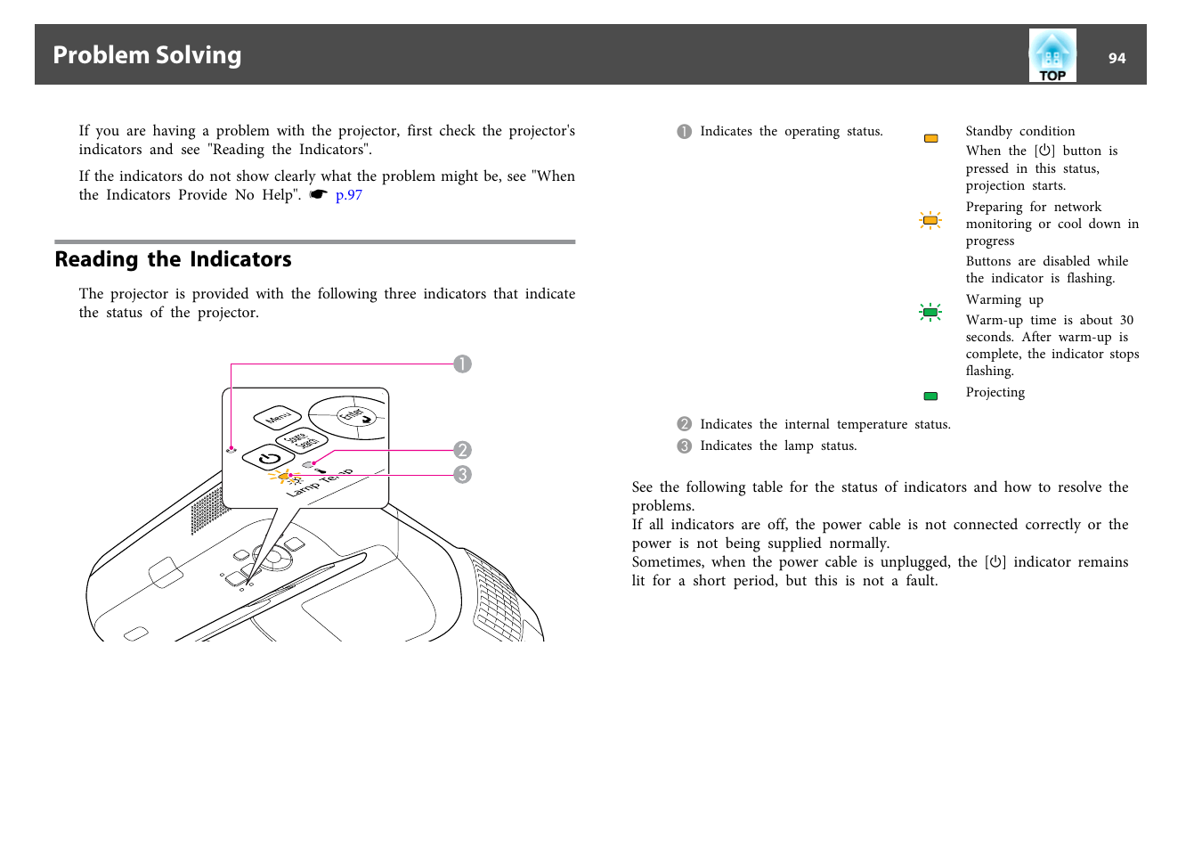 Problem solving, Reading the indicators, P 94 | Epson EB
