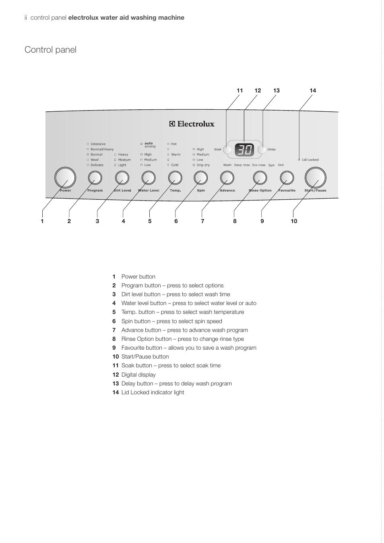 control panel electrolux ewt606 user manual page 3 26 rh manualsdir com