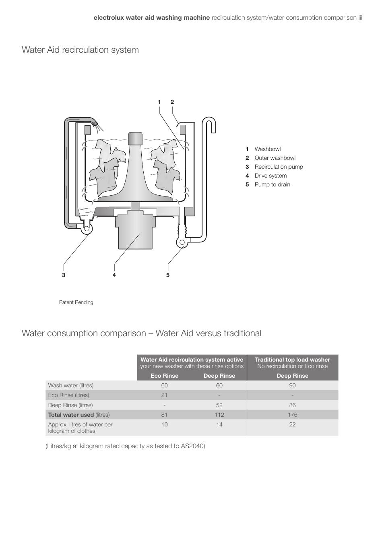 water aid recirculation system electrolux ewt606 user manual rh manualsdir com  electrolux ewt 806 manual