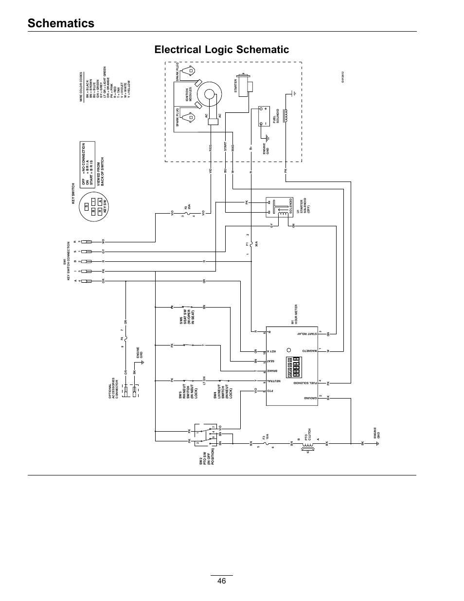 Logic Diagram Engine Schematic Wiring Library Exmark Ignition Switch Schematics Electrical Quest Sp Models 850 User Manual Page 46