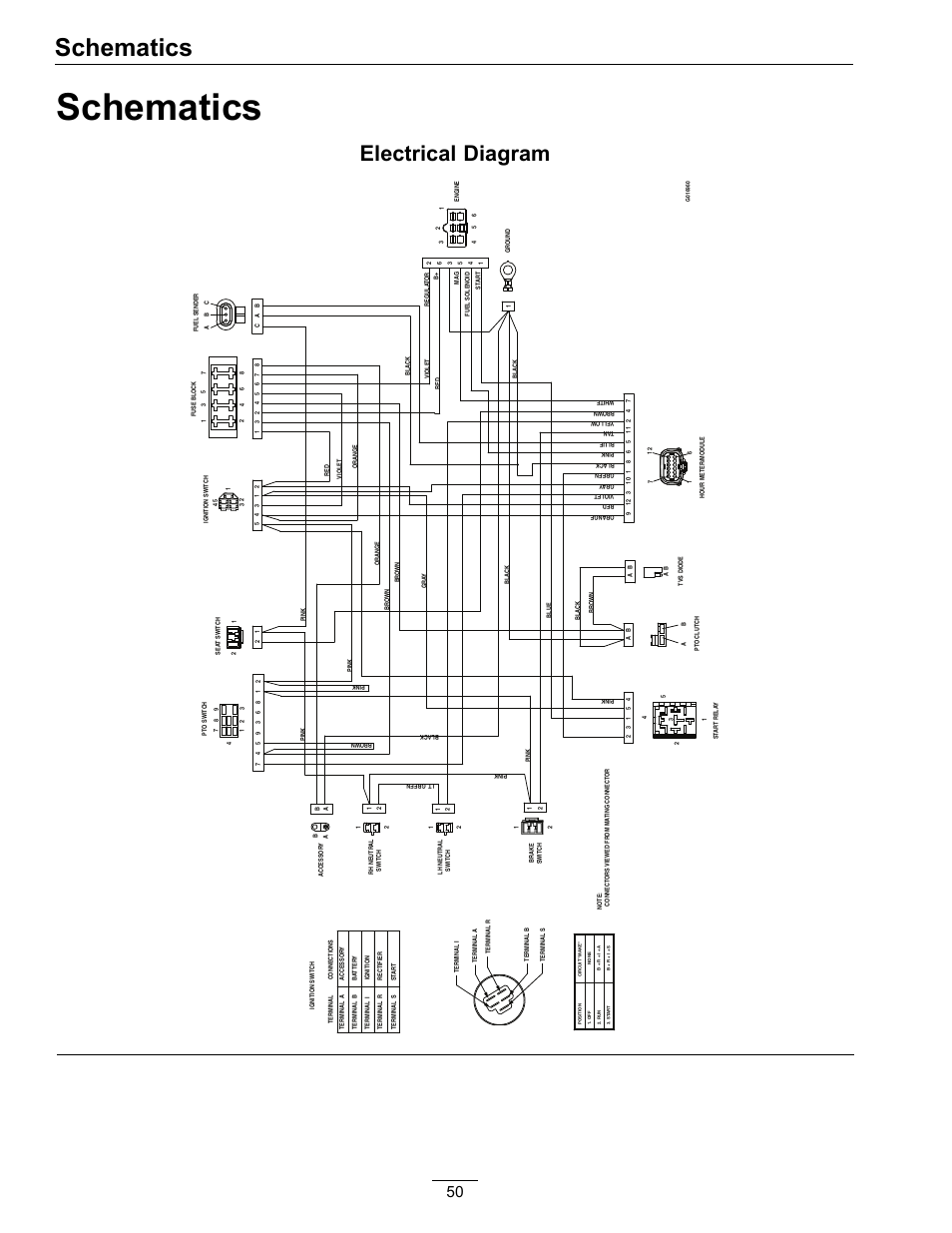 Schematics Electrical Diagram Exmark Lazer Z E Series 312 User Manual Page 50 60 Original Mode