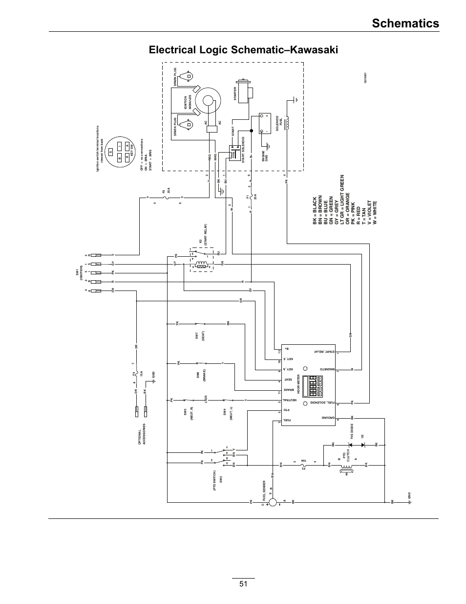 Exmark Wiring Schematic | Repair Manual