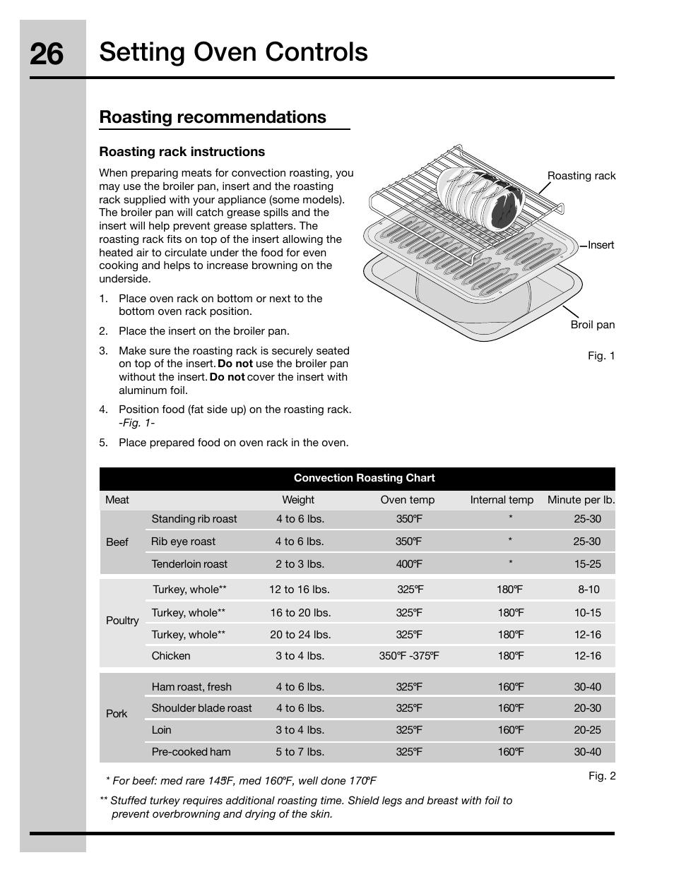 I need an operating manual for the e30ew75gssn wall oven.