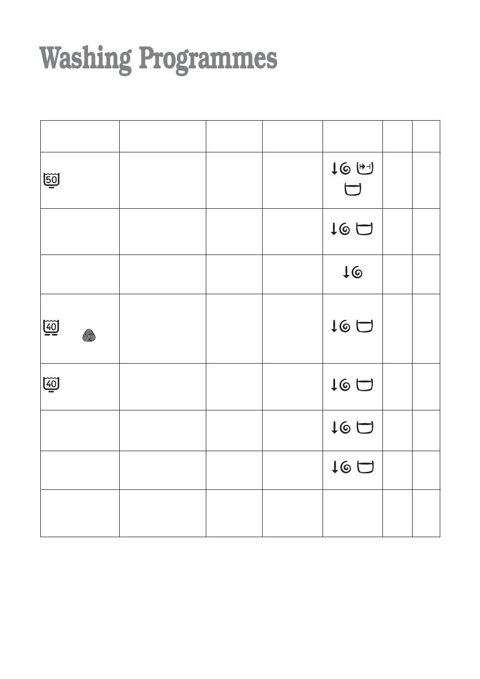 washing programmes hk m n electrolux aqualux ewd 1214 i user rh manualsdir com Instruction Manual Owner's Manual