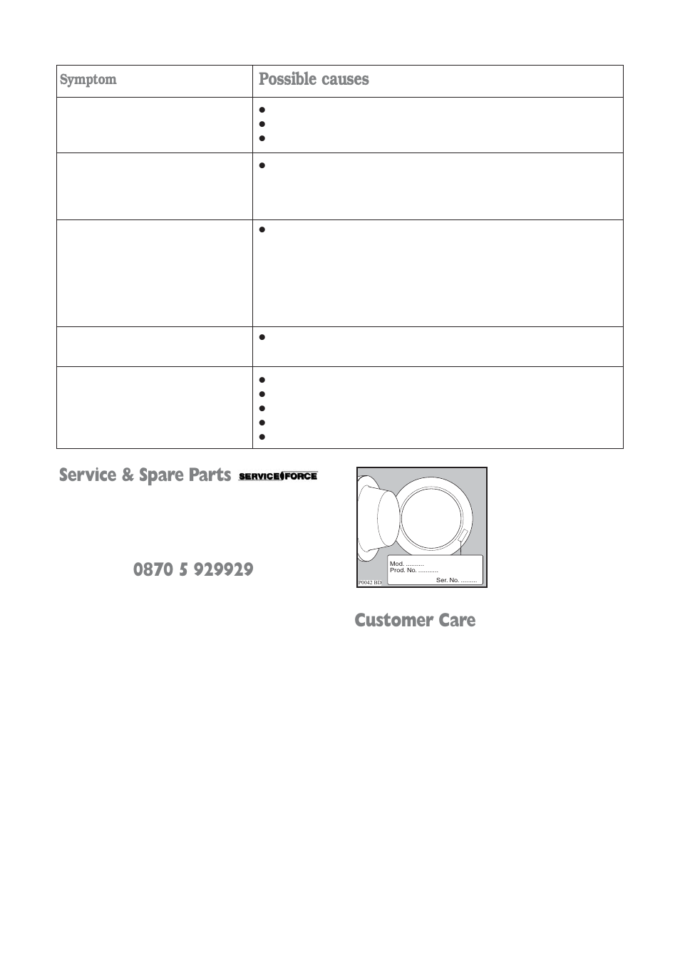 service spare parts customer care possible causes electrolux rh manualsdir com Operators Manual User Manual Template