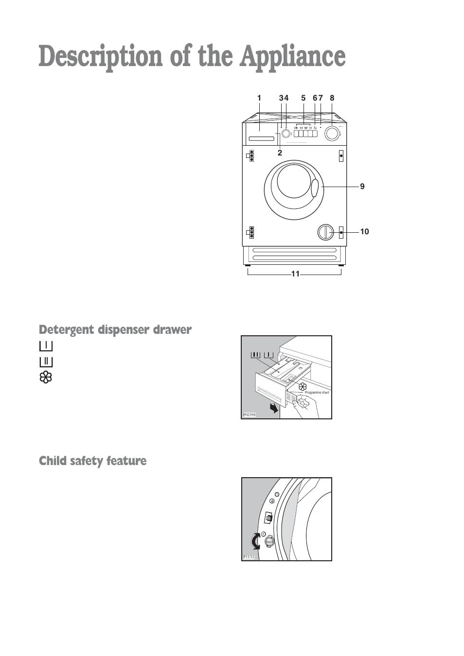 description of the appliance detergent dispenser drawer child rh manualsdir com User Manual PDF Owner's Manual