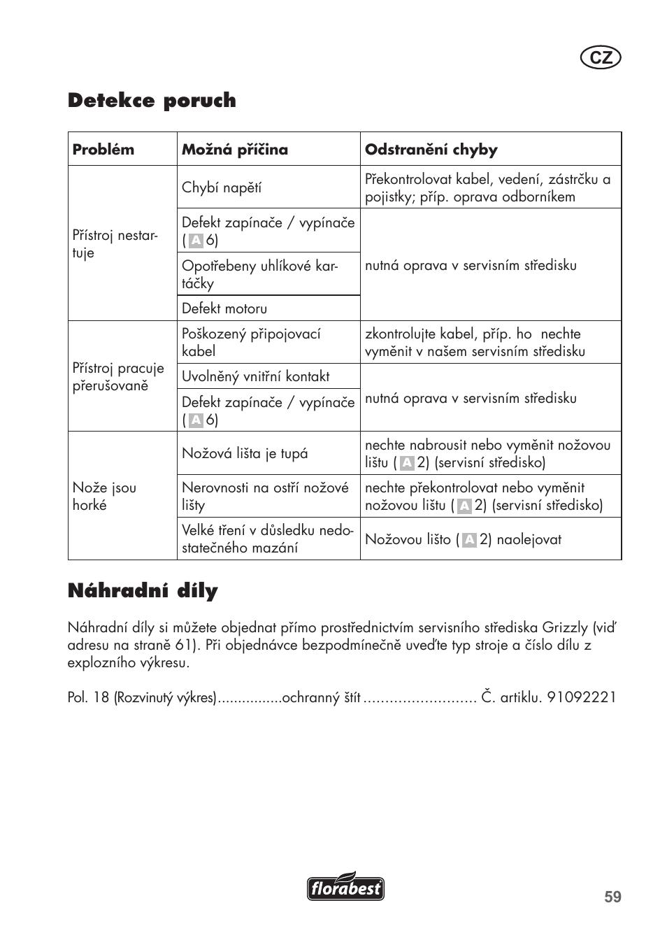 Detekce Poruch Nahradni Dily Florabest Fht 600 B2 User Manual