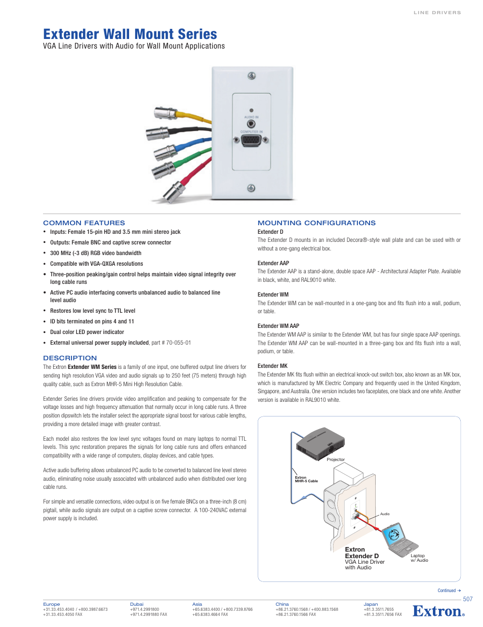Extron electronic Extender Wall Mount Series User Manual | 4