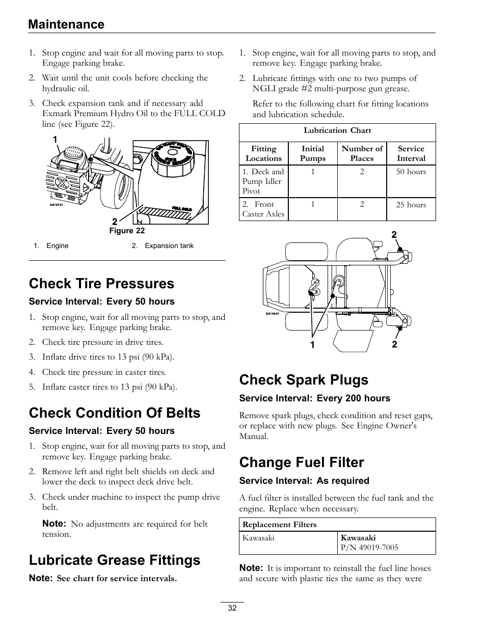 Check tire pressures, Check condition of belts, Lubricate