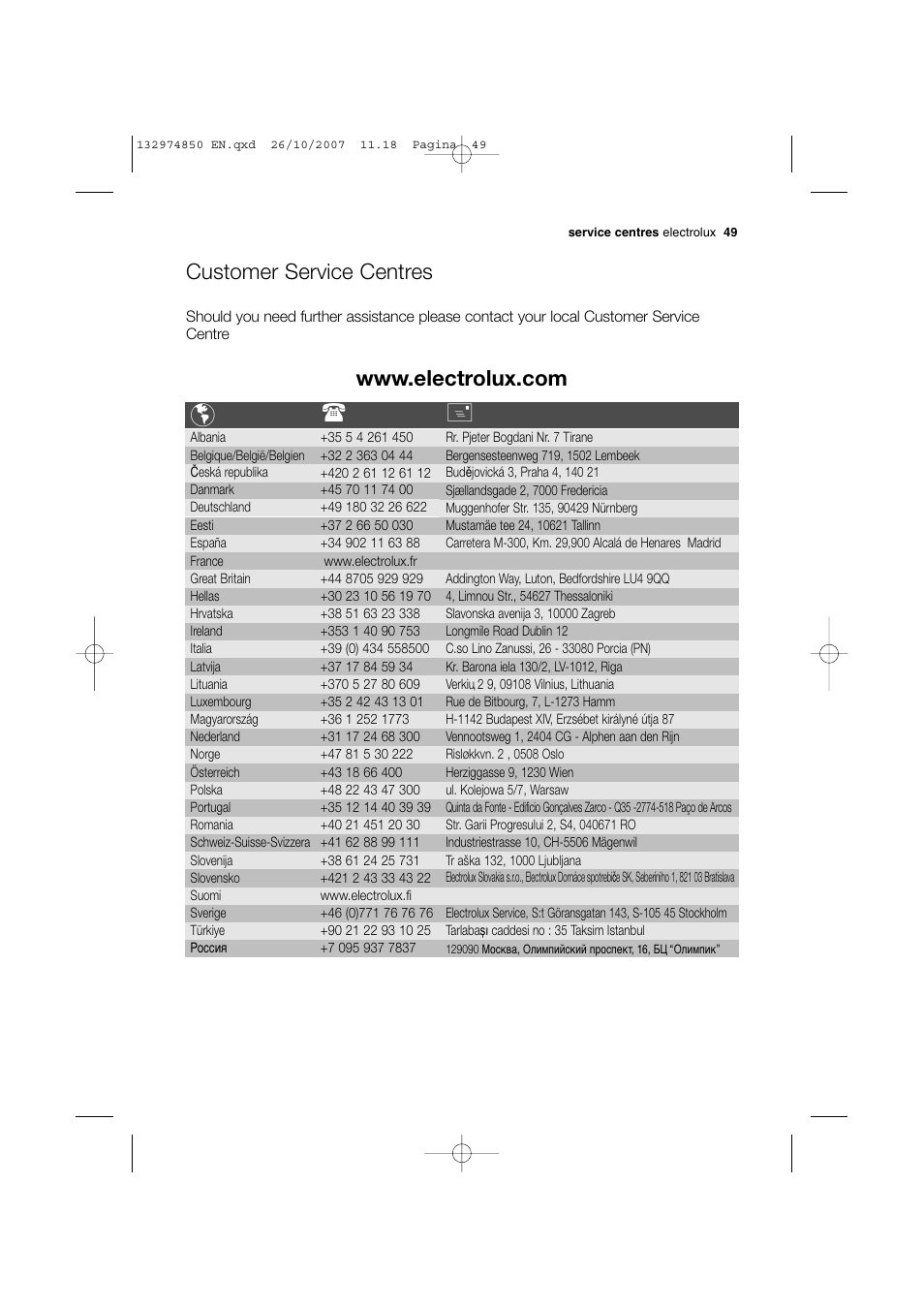 customer service centres electrolux ewx 14440 w user manual page rh manualsdir com