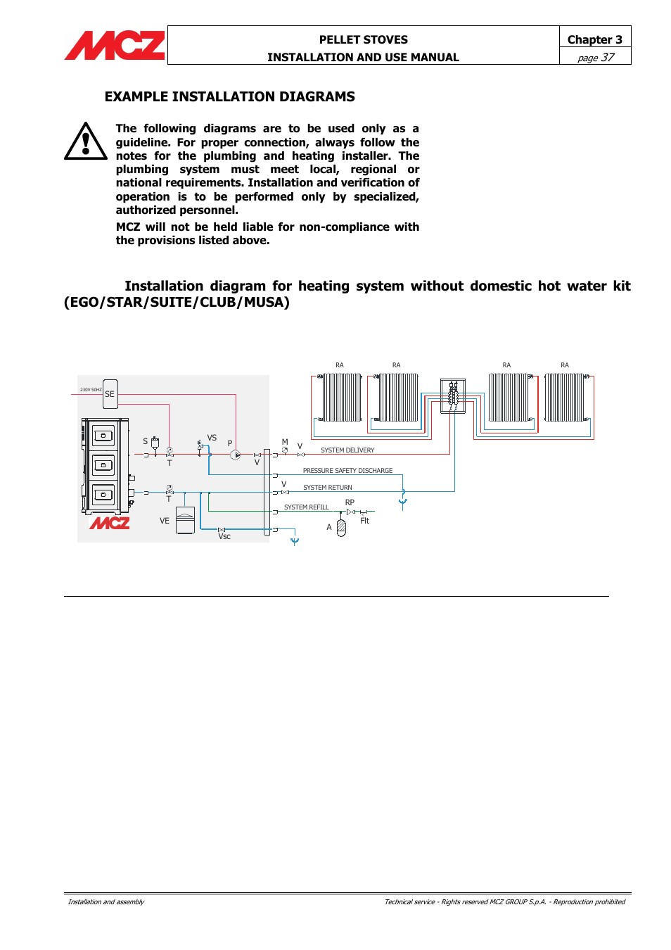 Example installation diagrams, Ego/star/suite/club/musa), Pellet stoves  chapter 3 | MCZ Club HYDRO 15 kW User Manual | Page 37 / 48