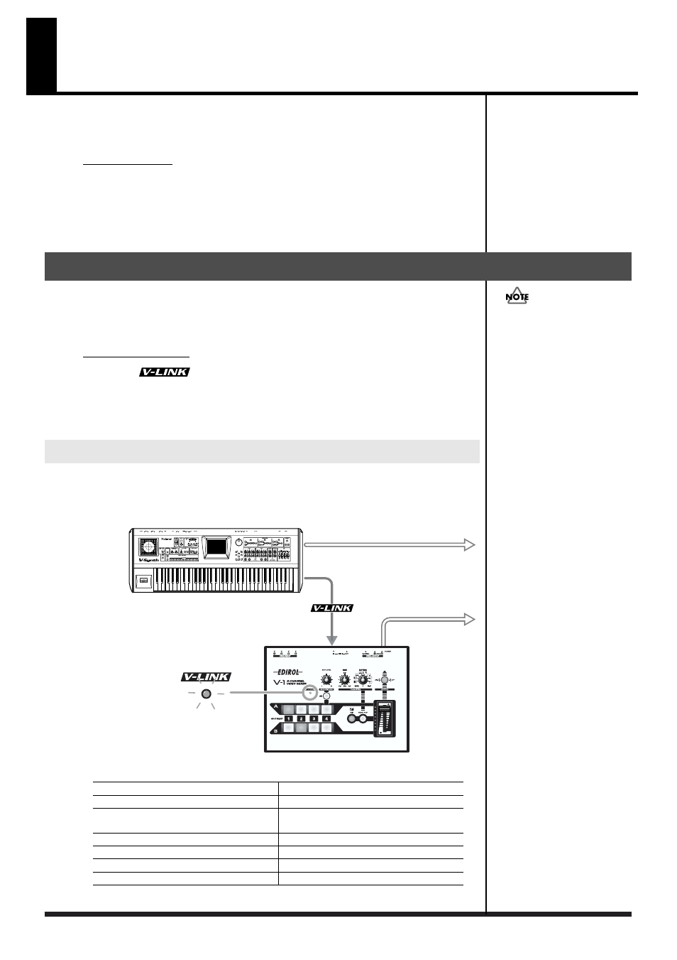 Using v-link to remotely control the v-1, Using v-link, Midi in