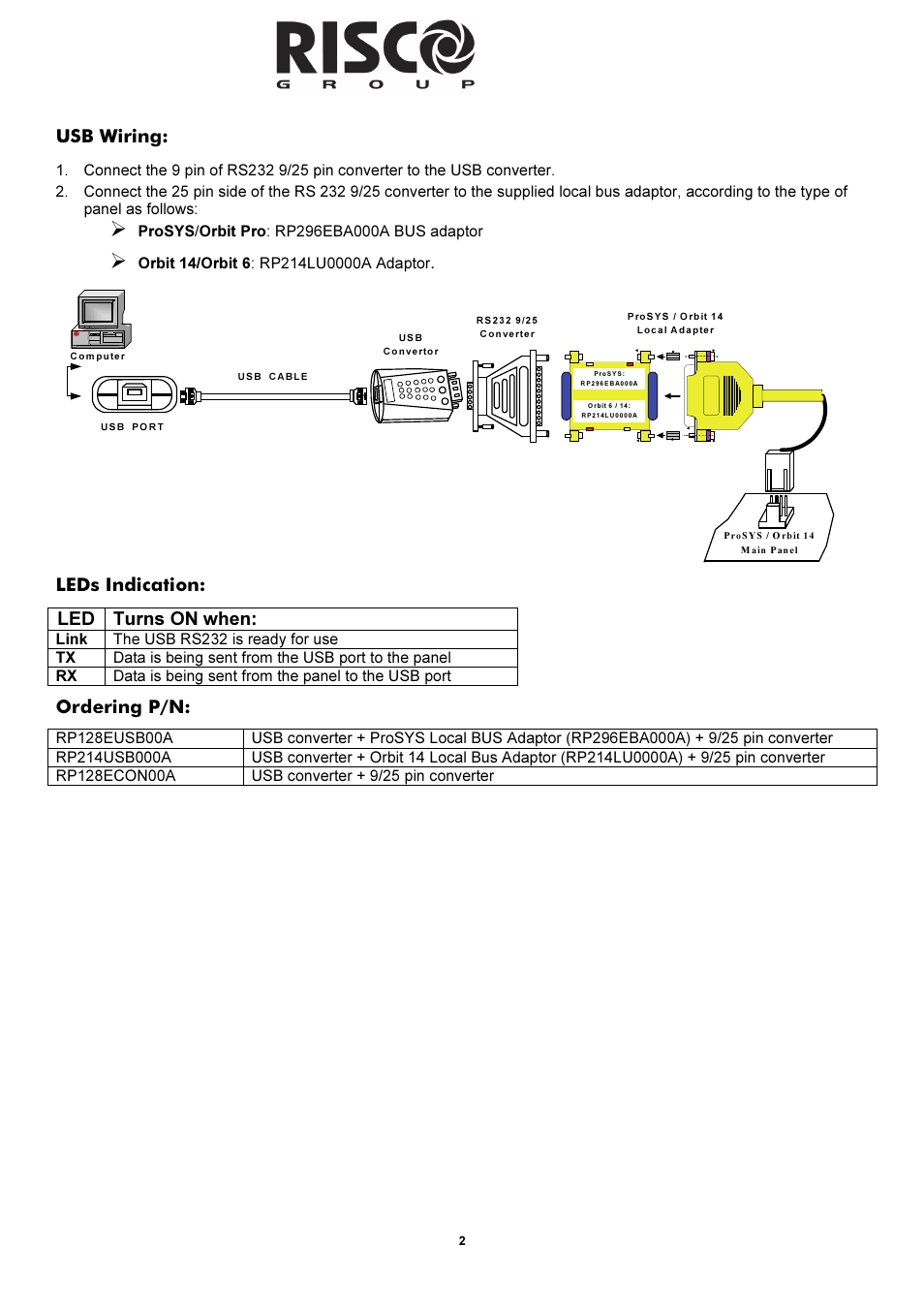 Usb Wiring Leds Indication Led Turns On When Ordering P N Risco Orbit Diagram Group Adaptor User Manual Page 2 8