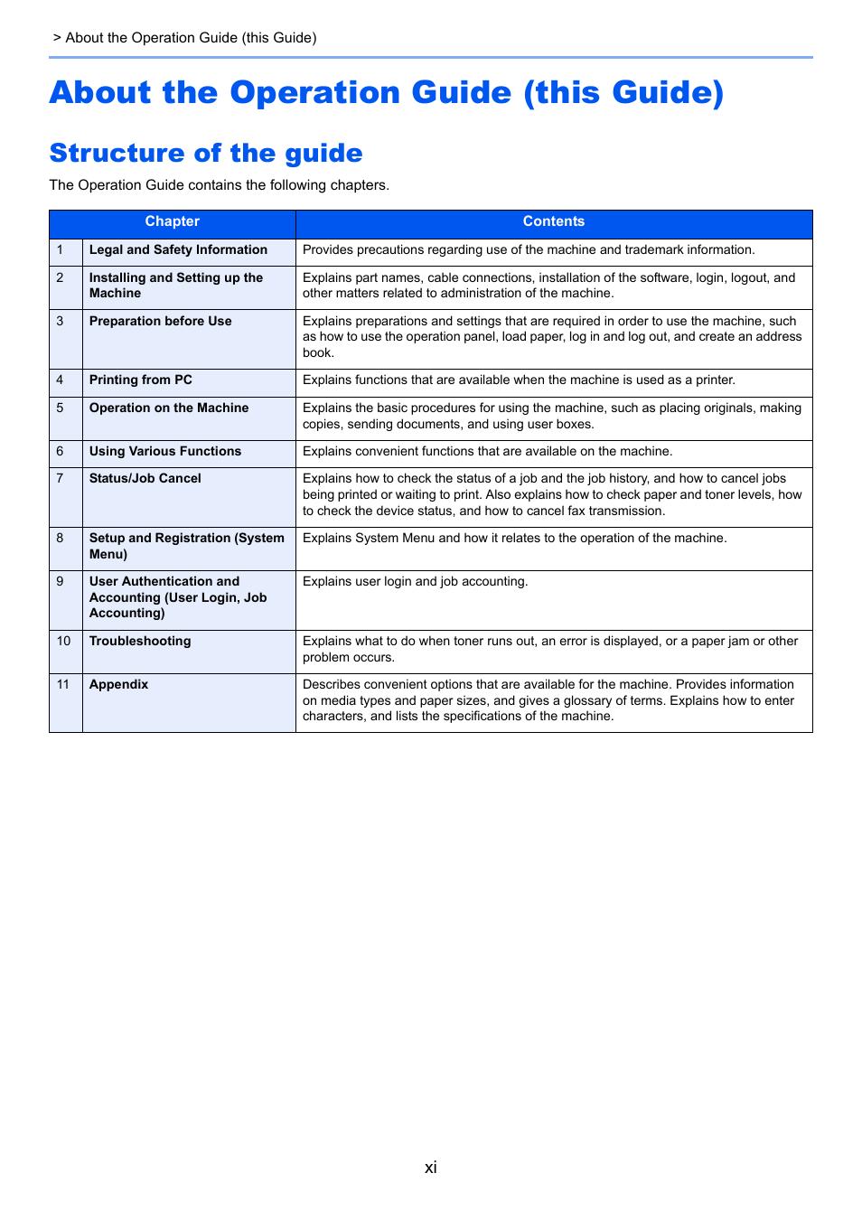 Ribosome Structure Manual Guide