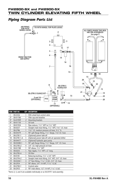 Saf Holland Xl Fw Fw And Fw Series Hydraulic Elevating Fifth Wheel Page
