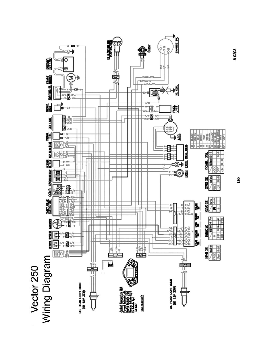 Wire Diagram Eton Vector 250r User Manual Page 28 32