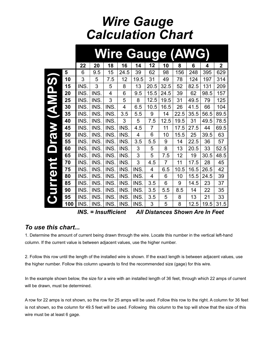 Current draw (amps) wire gauge calculation chart, Wire gauge (awg ...
