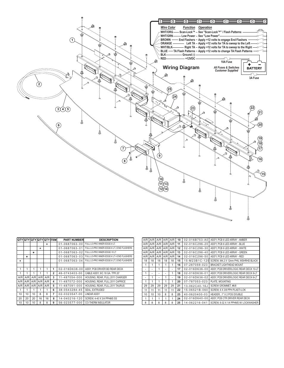 whelen inner edge wiring diagram